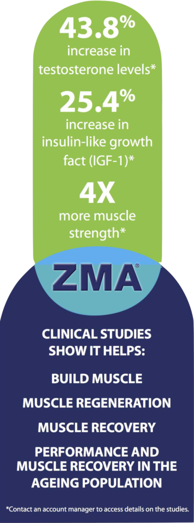 ZMA facts